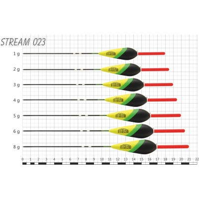 STREAM 023