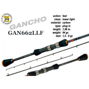 Спиннинг Pontoon21 GANCHO 662 LLF (Секций:2, длина:1.98м, тест:1.5 - 8.0 гр.)